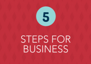 5 steps for business-blog (2)
